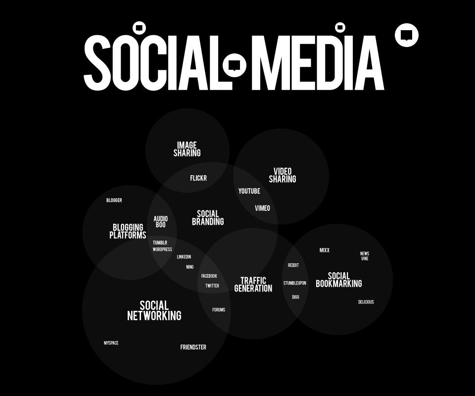 » Social Media